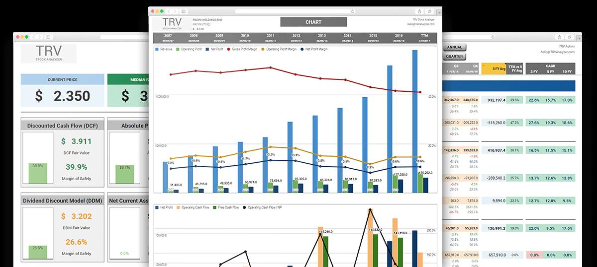 TRV Stock Analyzer - Fundamental analysis for KLSE, SGX and HKEX