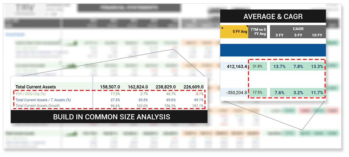 All Features of TRV Stock Analyzer - TRV Stock Analyzer